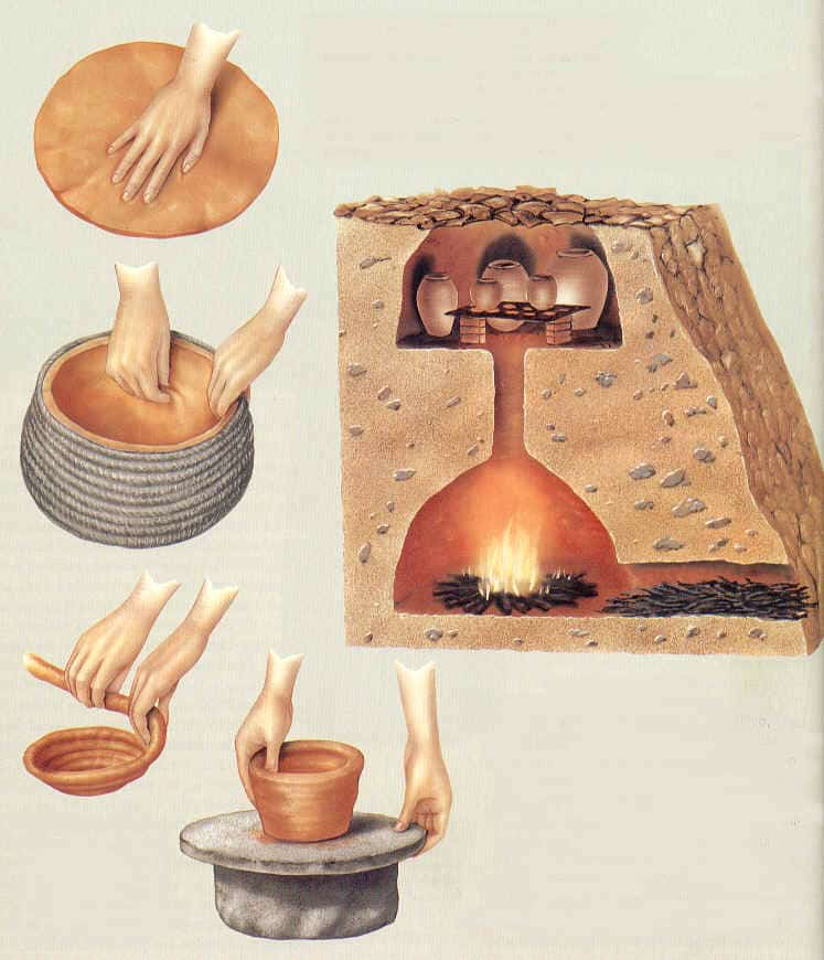 Prehistoria para ni os contada paso a paso for Que es ceramica